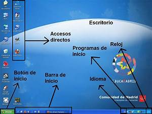 Partes del escritorio de windows ~ tico alvaro francisco