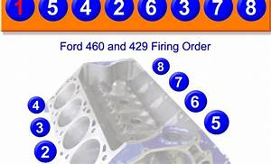 1997 Ford 4 6 Firing Order Diagram