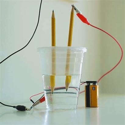 Water Science Projects Splitting Fair Grade 7th