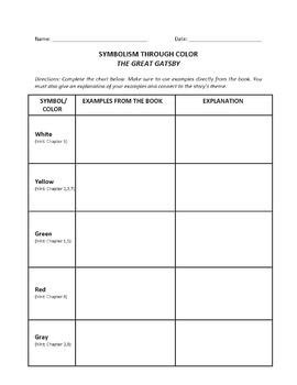 the great gatsby graphic organizer color symbolism english 101 color symbolism the great
