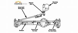 Toyota Landcruiser 76  78  U0026 79 Series V8 Track Rod