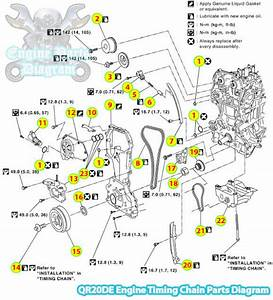 Wiring Diagram Nissan X Trail T30