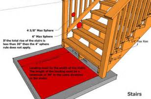 deck stair landing code deck design and ideas