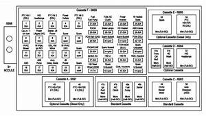 2001 Jeep Grand Cherokee Laredo Fuse Box Diagram