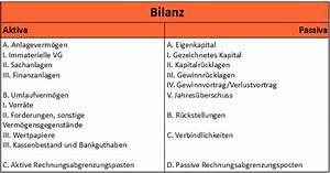 Bilanz Berechnen : aufbau der bilanz buchf hrung ~ Themetempest.com Abrechnung