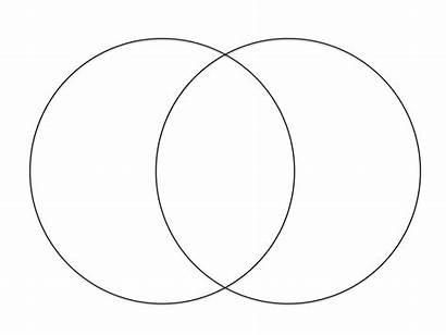 Venn Diagram Blank Template Printable Lines Pdf