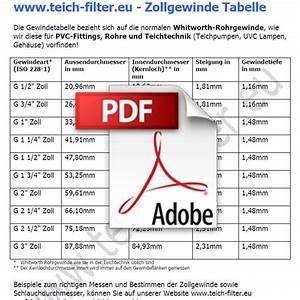 Cm In Zoll Berechnen : zollgewinde tabelle hier kostenlos als pdf herunterladen ~ Themetempest.com Abrechnung