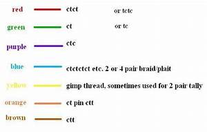 International Stitch Color Code
