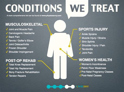 conditions  treat     physiotherapy