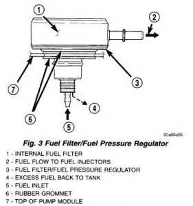 2001 Dodge Truck Fuel Filter Engine Mechanical Problem