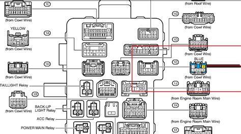 prius fuse box wiring library