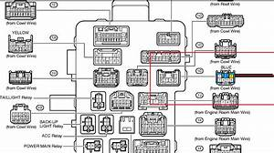 2002 Toyota Sequoia Fuse Box Diagram