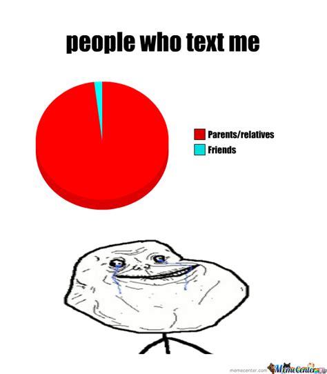 Alone Memes - forever alone meme by mew mew purr meme center