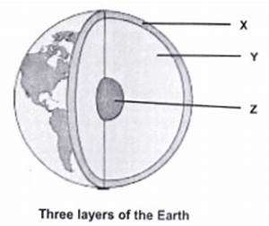 Layers Of The Earth Labeled Diagram Choice Image - How To ...