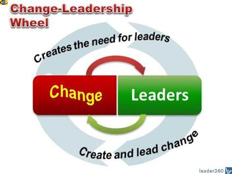 leading change leading organizational change change
