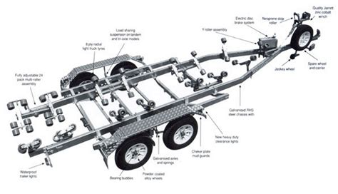 Boat Trailer Components by Boat Trailers Boat Trailer Parts Marine Boat Trailer