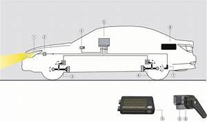 Projektor Scheinwerfer Skoda Fabia : leuchtweitenregulierung funktion defekt pr fen hella ~ Kayakingforconservation.com Haus und Dekorationen