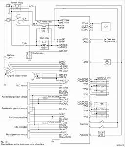 Hino J05d  J08e Engine Ecu Fault Codes List