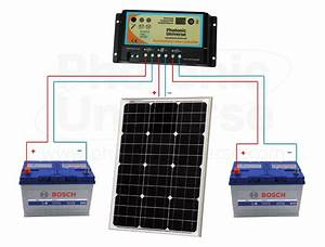 50w 12v Dual Battery Solar Panel Charging Kit With