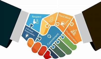 Values Core Principles Brand Islam Company Populist