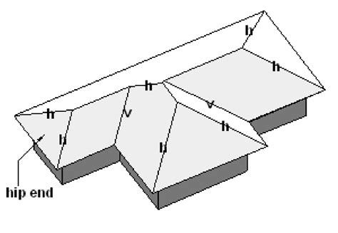 Hip And Valley Roof Construction by Different Types Of Roofs Ccd Engineering Ltd