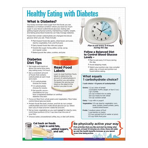 nutrition education handouts for diabetes nutrition ftempo