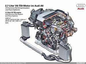 Audi A6 3 0 Tdi Engine