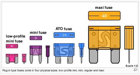 120 Pc Low Profile Micro Blade Mini Fuse Assortment Set