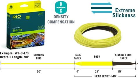 Sink Tip Fly Line Fishing by Dc 15 Sink Tip Fly Line