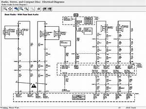 2004 Gmc Envoy Xuv Radio Wiring Diagram