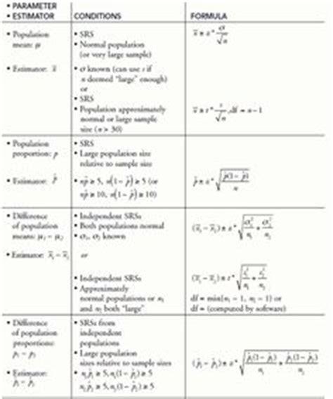 statistics cheat sheet images statistics cheat