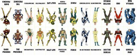 marvel villains character sheet 020 figures tokens character sheet
