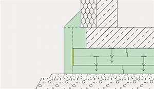 Grundwasser Drückt Durch Bodenplatte : isolohr schalungssystem f r d mmung unter bodenplatten lohrelement gmbh ~ Orissabook.com Haus und Dekorationen