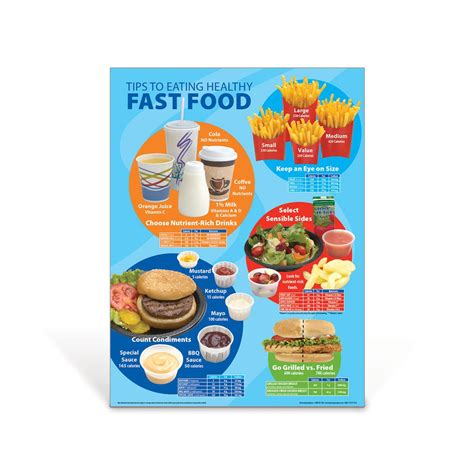 student activity set healthy eating kit  middle school