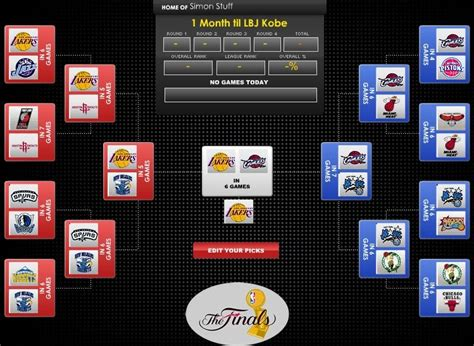simononsports  nba playoff bracket predictions