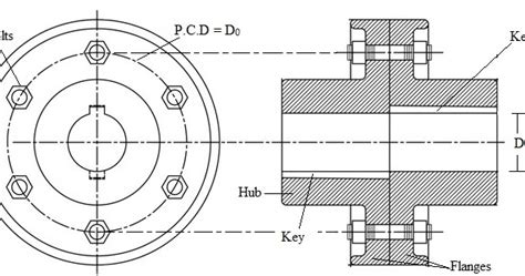 number  bolts required   flange coupling mechanical engineering concepts  principles