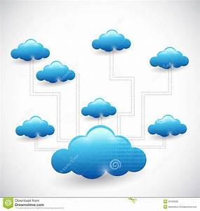 Cloud Computing Network Diagram Illustration Stock