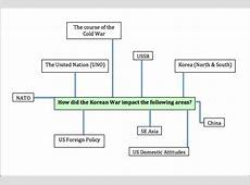 Korean War Timeline 1950 1953 10
