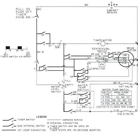 whirlpool refrigerator wiring diagram pdf wiring diagram