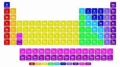 Periodic Table Simple Modern Colors Element Colorful