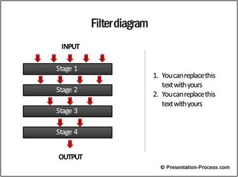 Filter Diagram by Simple Filter Diagram Tutorial In Powerpoint
