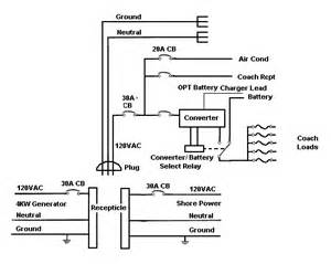 similiar rv propane diagram keywords motorhome wiring diagram also on onan 6 3 propane generator rv wiring