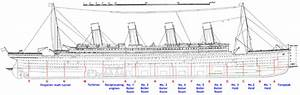 titanic sinking theoriesformerly titanic alternative With how many floors did the titanic have