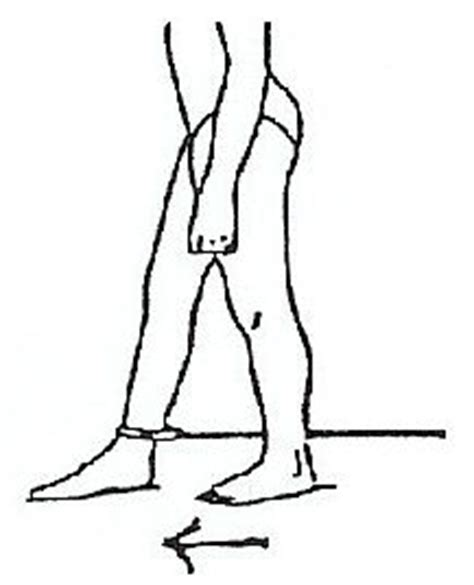 88 best images about pt exercises on si joint