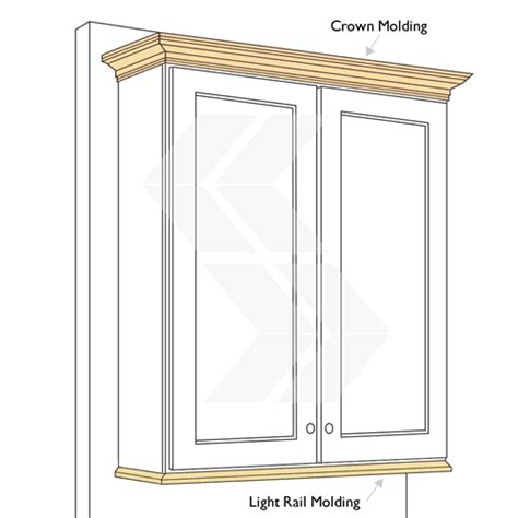 types of crown molding for kitchen cabinets types of moldings for cabinets kitchen design
