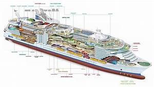 All About Symphony Of The Seas The World39s Largest Cruise