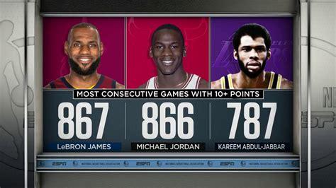 LeBron James Passes Michael Jordan To Set An NBA record ...