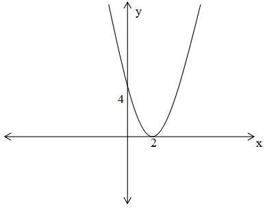 Relasi dan fungsi matematika ini akan kita pelajari pada kelas xi (11 sma). √ Relasi dan Fungsi (Grafik, Invers, Contoh Soal)