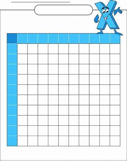 Multiplication Printable Chart Blank 10x10 Math Teacher