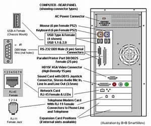 Desktop Computer Connector Types